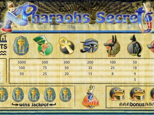 Pharaohs Secret