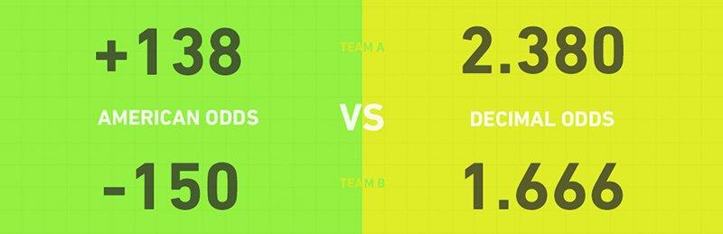 Decimal odds example