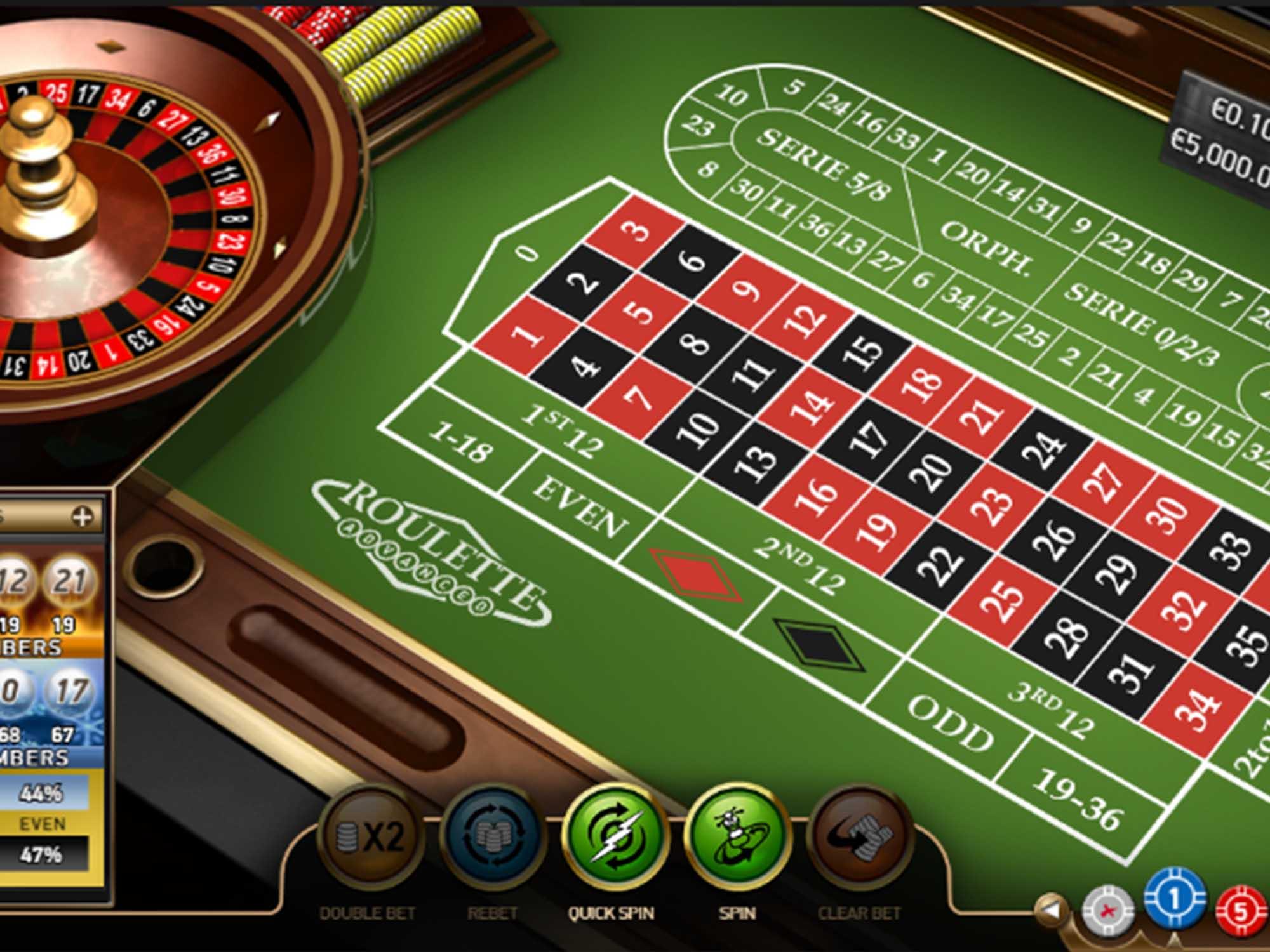 Wsop 888 poker
