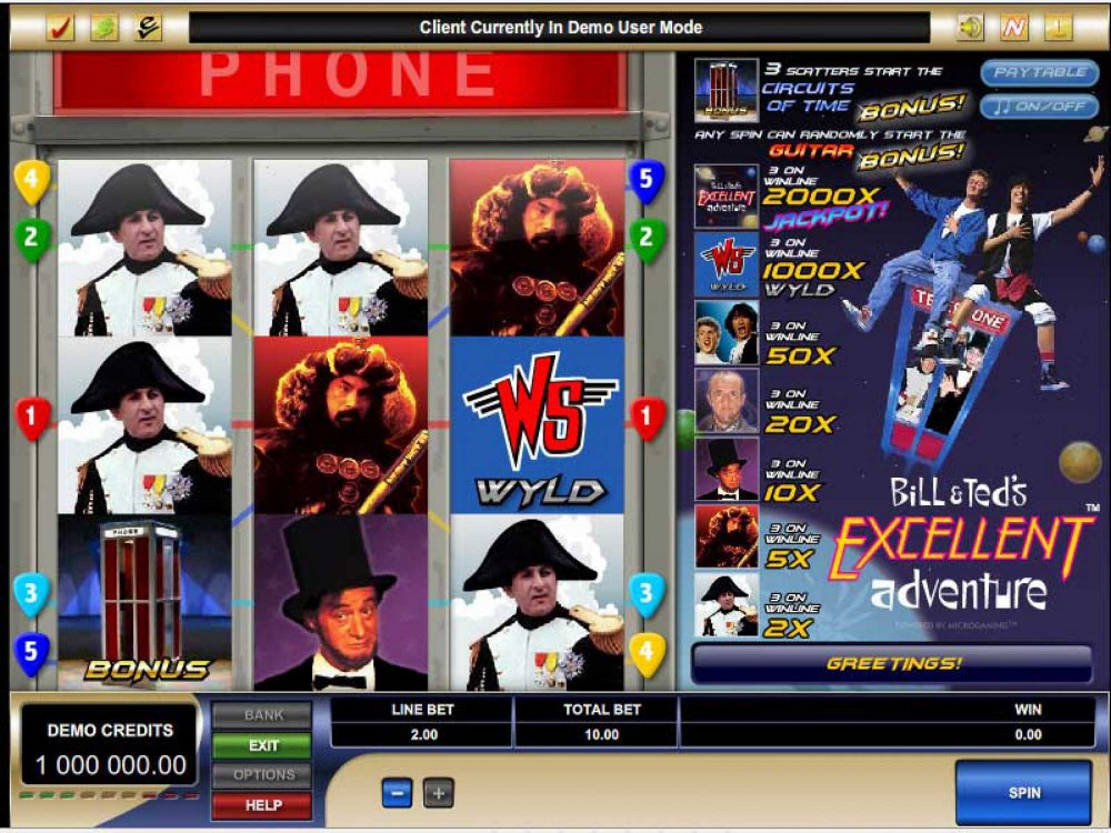 Bill and Ted's Excellent Adventure Slot screenshot